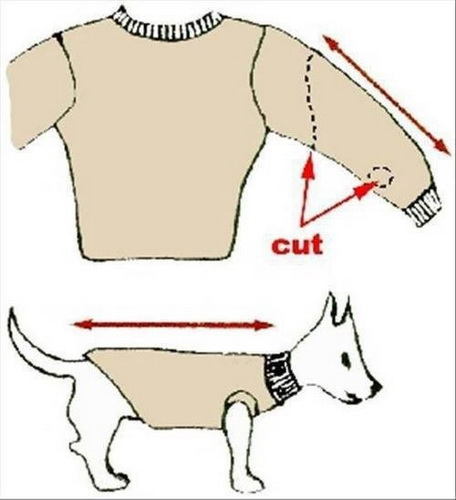Инструкция пошива свитера из рукава
